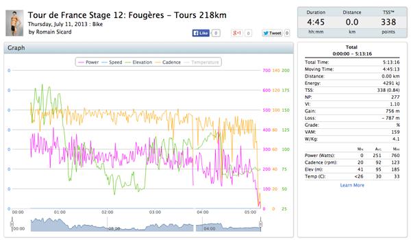 Romain-Stage12