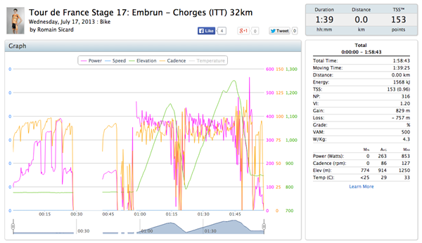 Romain-Stage17