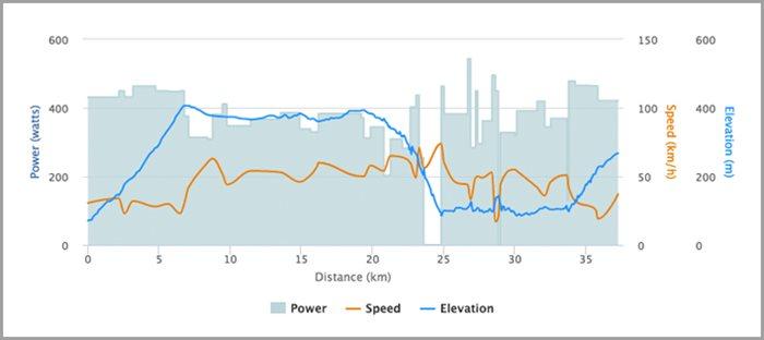 07186-bbs-uphill-tt-analysis-chart3