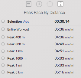 amy-v-peak-pace_1
