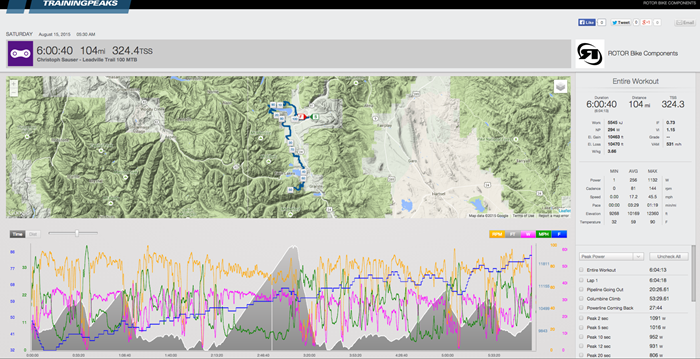 leadville100poweranalysis