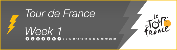 2014 Tour de France Week 1 Power Analysis