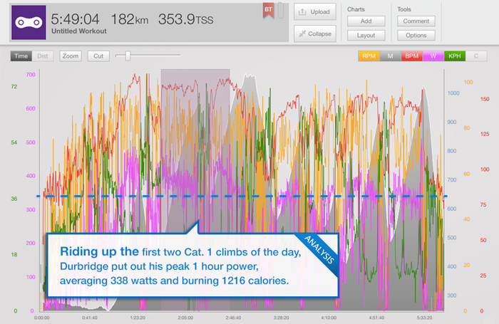 trainingpeaks_tour-blog-stage-10-durbridge