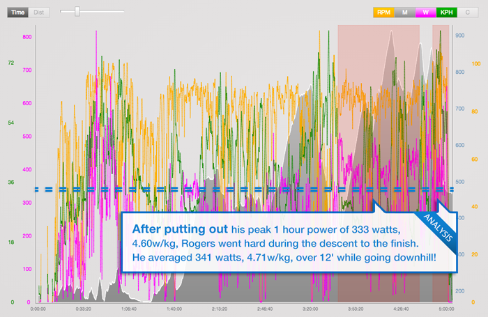 trainingpeaks_tour-blog-stage-11-rogers