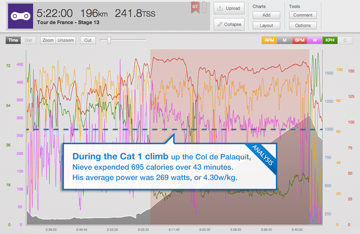 trainingpeaks_tour-blog-stage-13-nieve