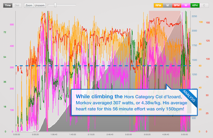 trainingpeaks_tour-blog-stage-14-morkov