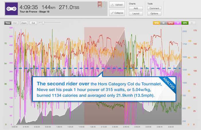 trainingpeaks_tour-blog-stage-18-nieve