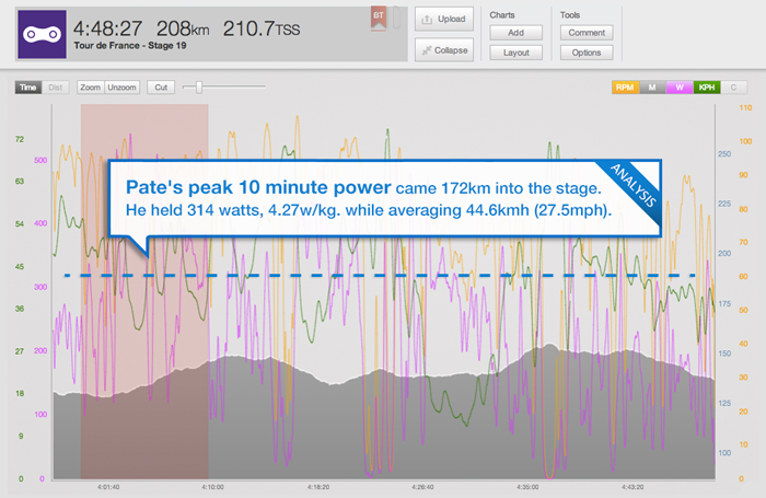 trainingpeaks_tour-blog-stage-19-pate