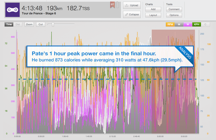 trainingpeaks_tour-blog-stage-6-pate