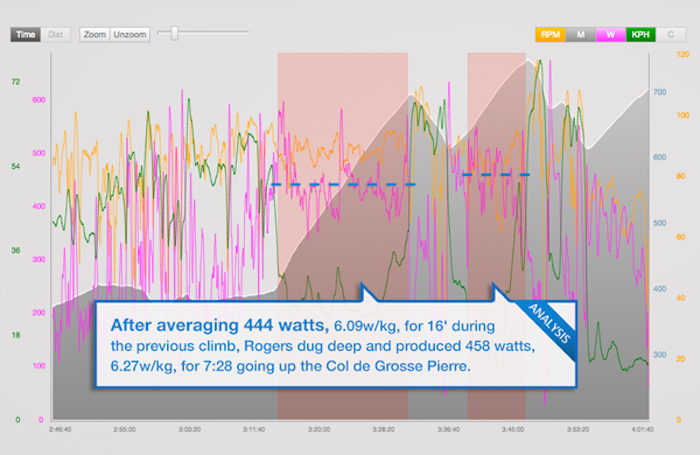 trainingpeaks_tour-blog-stage-8-rogers_1