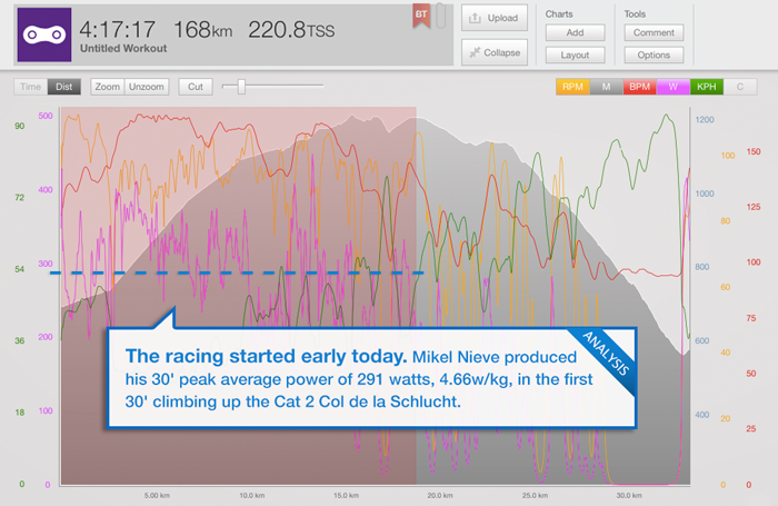 trainingpeaks_tour-blog-stage-9-nieve