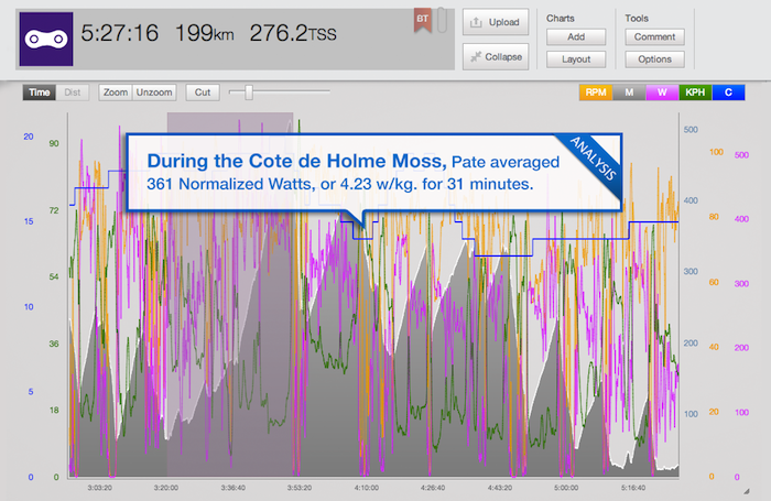 trainingpeaks_tour-tracker-stage-2-pate