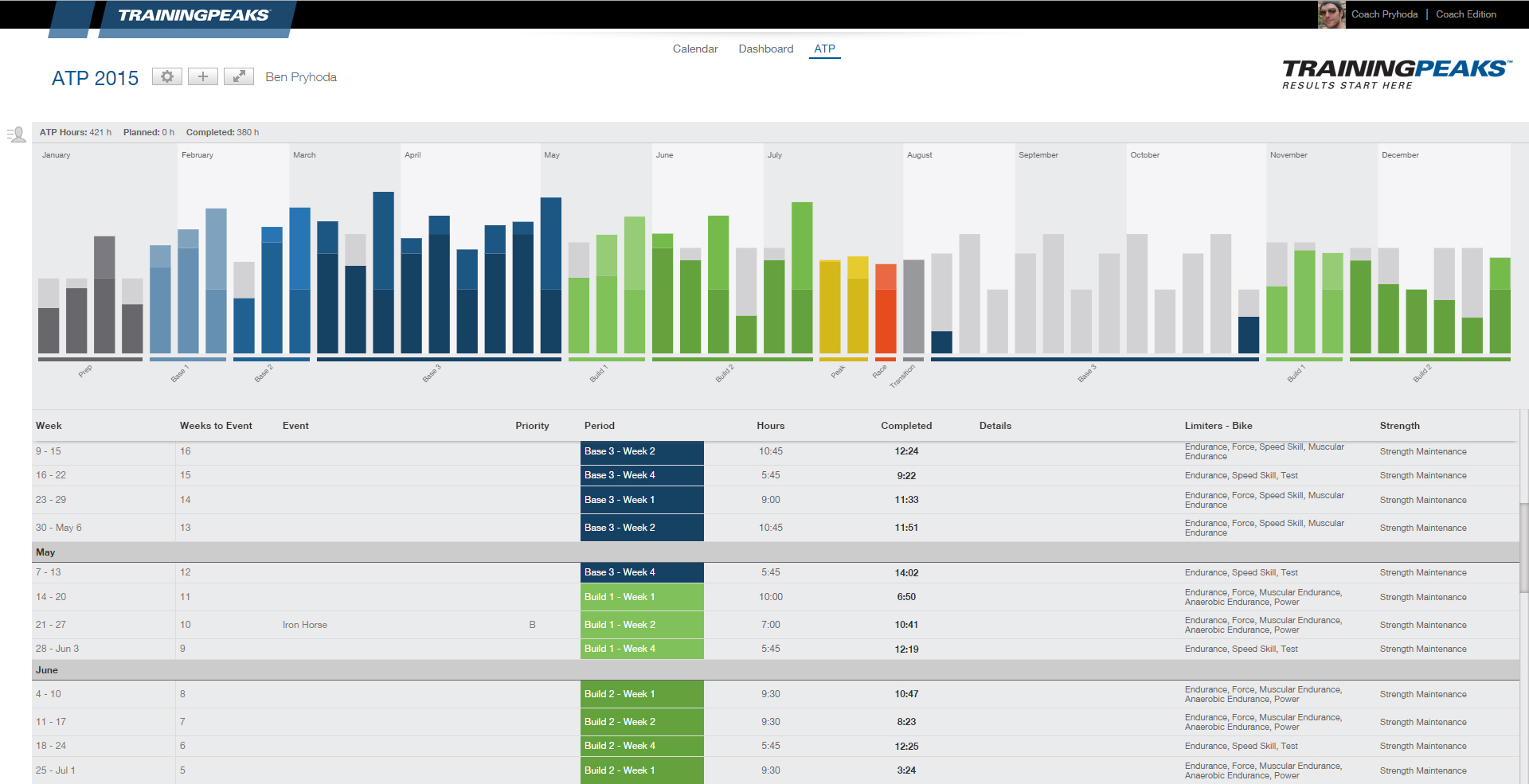 Atp Calendar.New Features And The Retirement Of Classic Trainingpeaks