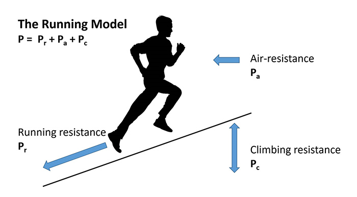 11294-running-with-power-how-it-works-and-what-it-means