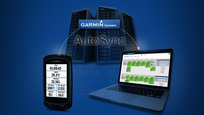 Instantly Upload Your Workouts to TrainingPeaks With Garmin AutoSync