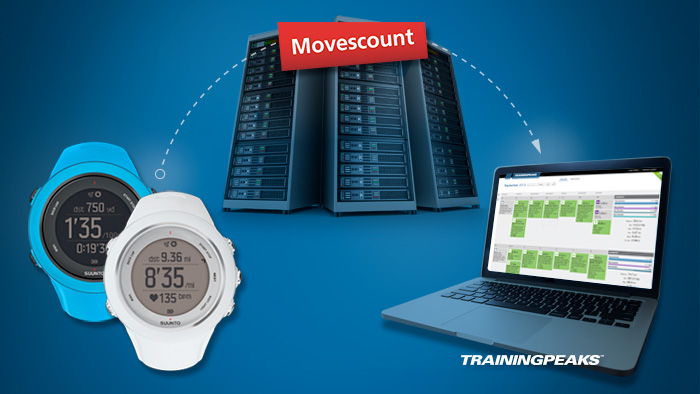 TrainingPeaks is Now Compatible with All Suunto Devices
