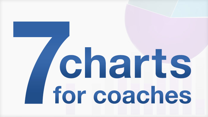 The Top 7 Dashboard Charts for Coaches | TrainingPeaks