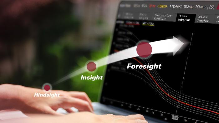 WKO4: Insight Accelerated