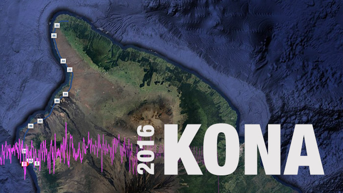 Power Analysis: 2016 IRONMAN World Championships