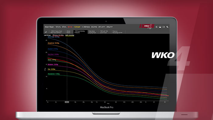 WKO4 Feature Updates