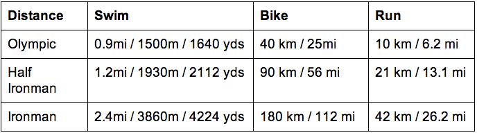 triathlon half distance