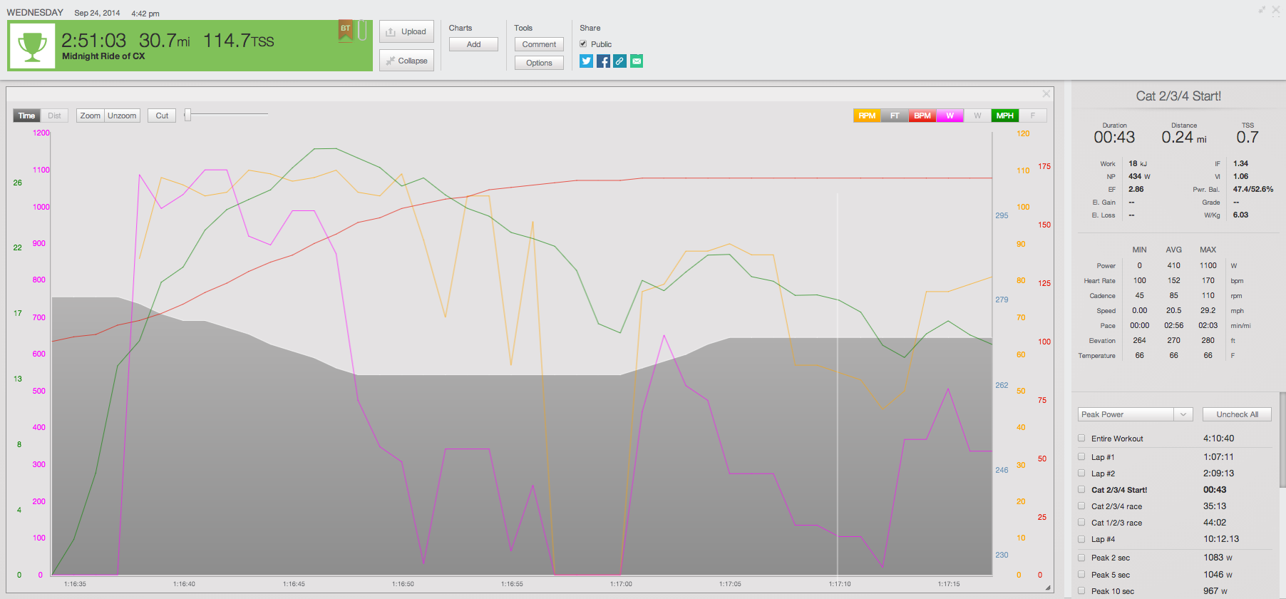 Power analysis of a cyclocross race trainingpeaks this opening sprint peaked at 1100 watts and averaged 743 watts a sprint fatigue ratio of 68 for 15 seconds and a maximum speed of 292 miles per hour geenschuldenfo Images