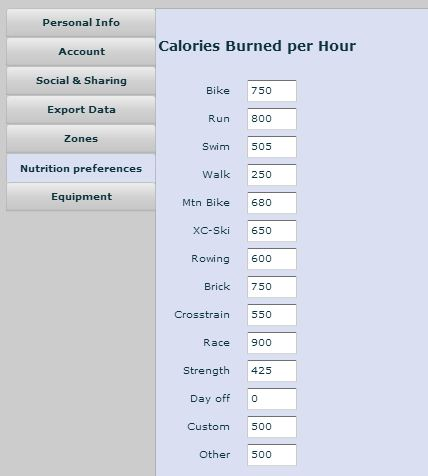 Calories burned biking / cycling calculator.