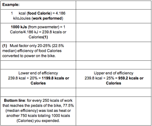 How Accurate Is That Calorie Reading Trainingpeaks