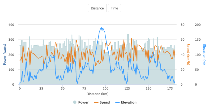 Kona Power Analysis: Male 25-29 Age Group Winner