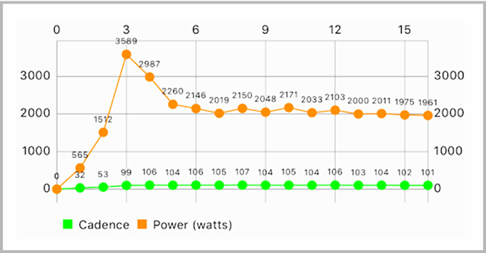 the-many-uses-of-run-power-meters-fig1