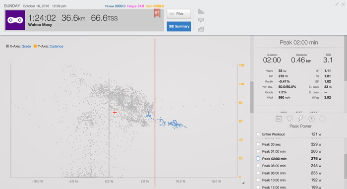 04125-analyzing-workouts-with-the-scatter-graph-in-trainingpeaks-file-viewer-fig4
