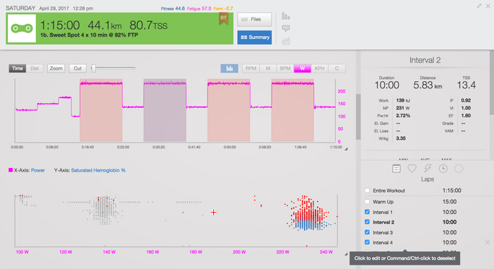 04125-analyzing-workouts-with-the-scatter-graph-in-trainingpeaks-file-viewer-fig5