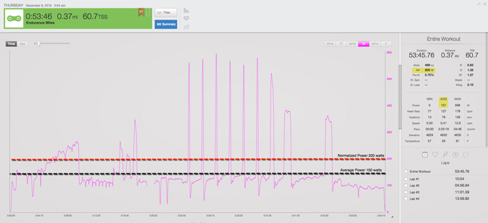 06159-an-introduction-to-trainingpeaks-metrics-fig1