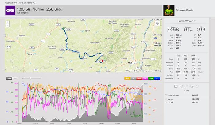 07169-tour-de-france-stage-5-power-analysis-van-baarle-uran-fig2