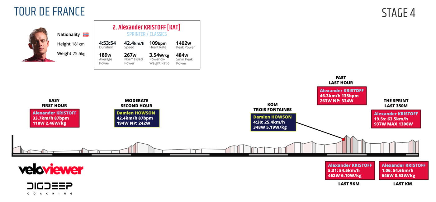07168-tdf-stage-4-analysis-fig11