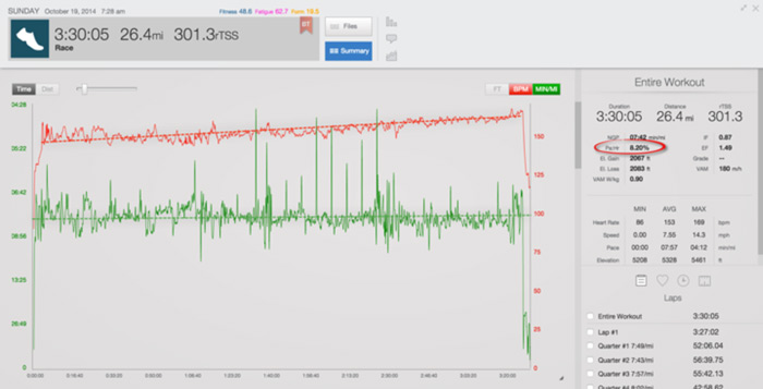 07194-introduction-to-more-trainingpeaks-metrics-part-two-fig4