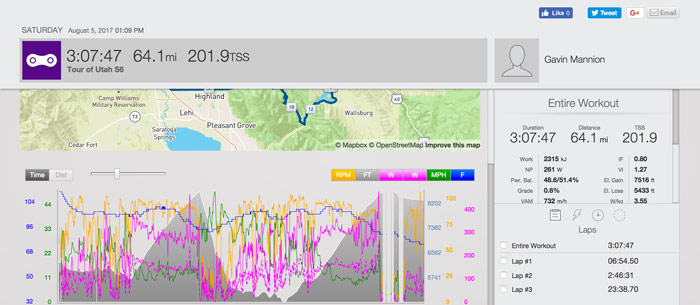 08206-power-analysis-gavin-mannion-second-place-at-the-tour-of-utah-fig1