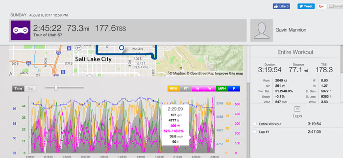 08206-power-analysis-gavin-mannion-second-place-at-the-tour-of-utah-fig4