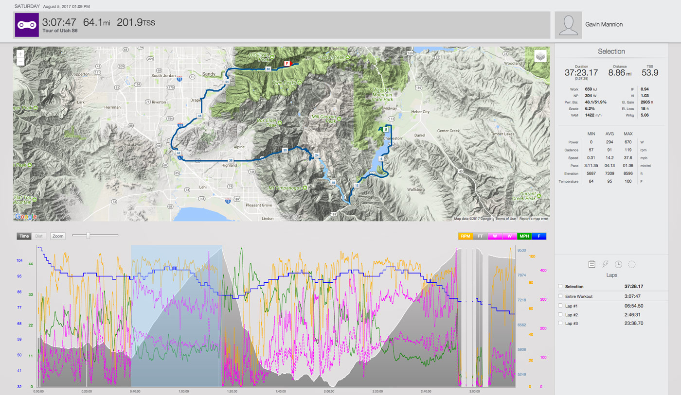 08206-power-analysis-gavin-mannion-second-place-at-the-tour-of-utah-fig21