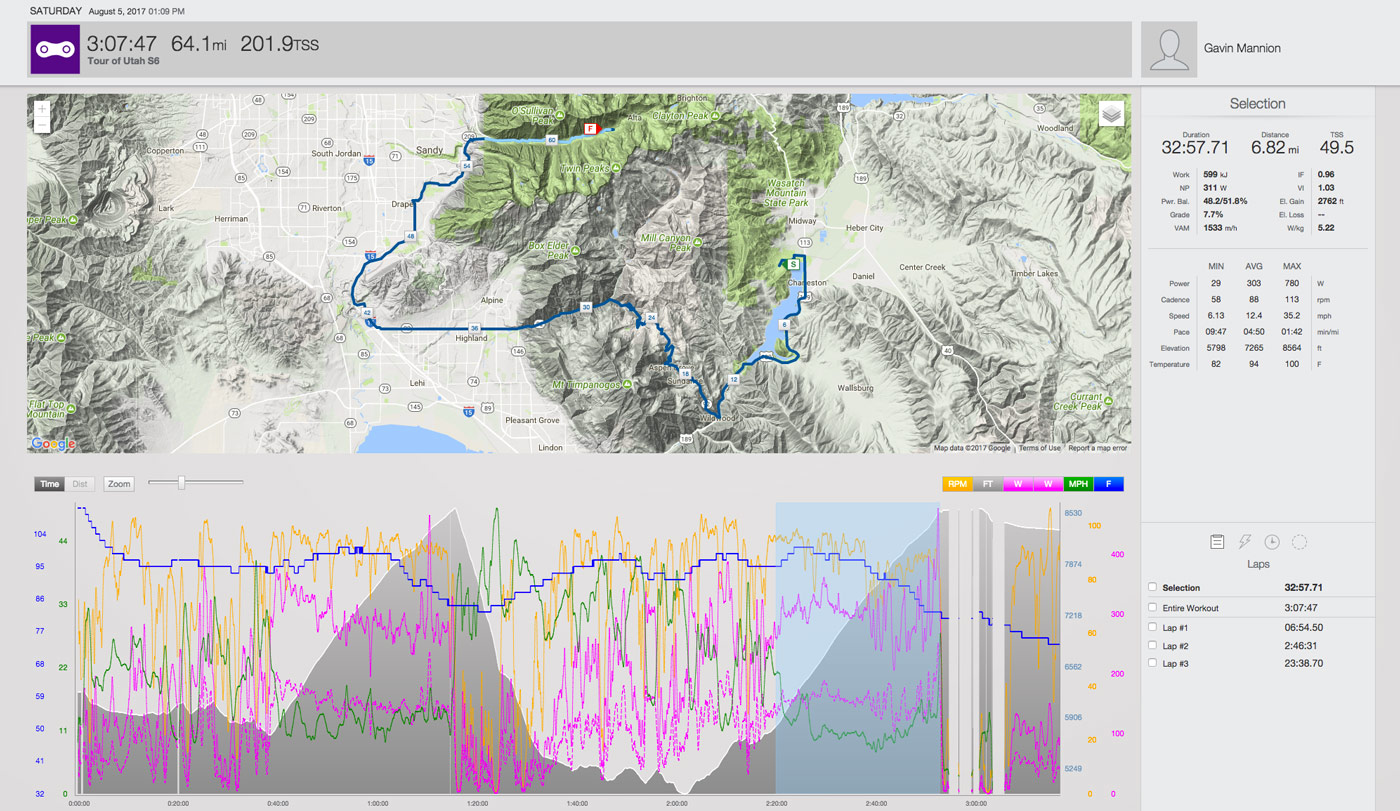 08206-power-analysis-gavin-mannion-second-place-at-the-tour-of-utah-fig31