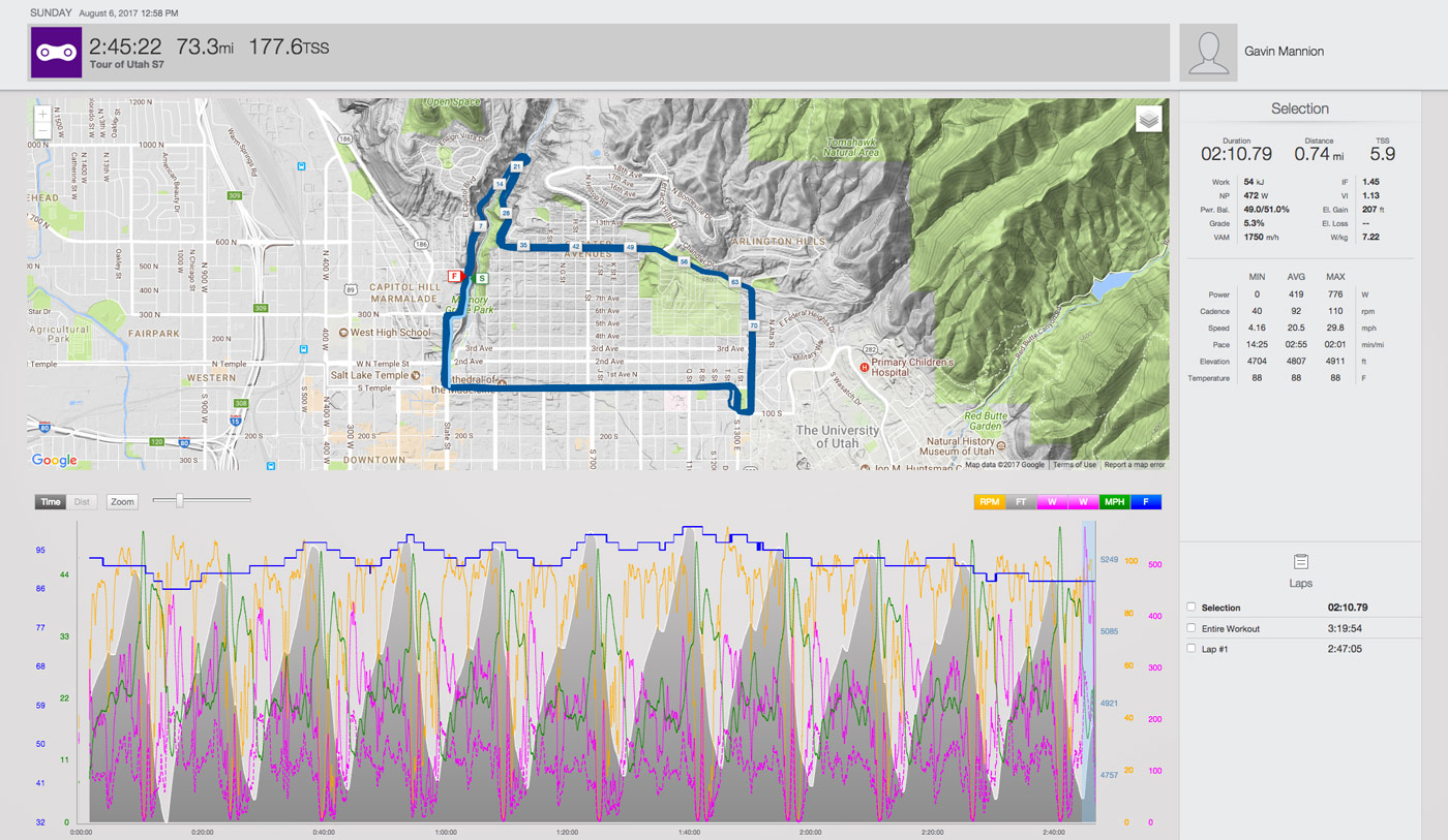 08206-power-analysis-gavin-mannion-second-place-at-the-tour-of-utah-fig51