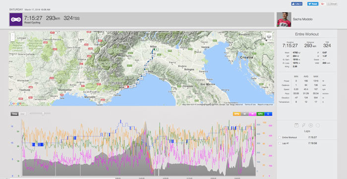 03076-sacho-modolo-milan-san-remo-file-analysis-blog-fig3