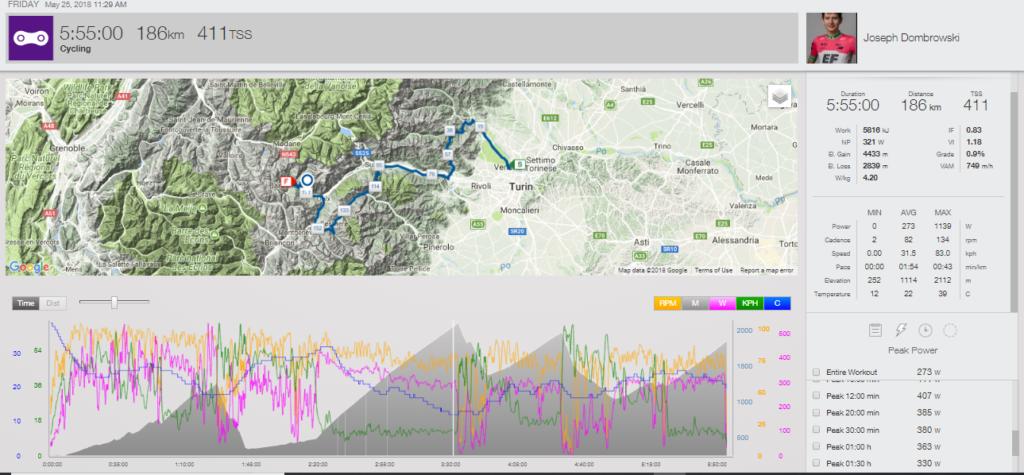 Joe Dombrowski Stage 19 Giro d'Italia