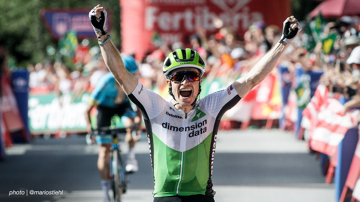File Analysis: Ben King Wins Stage 9 of the 2018 Vuelta a