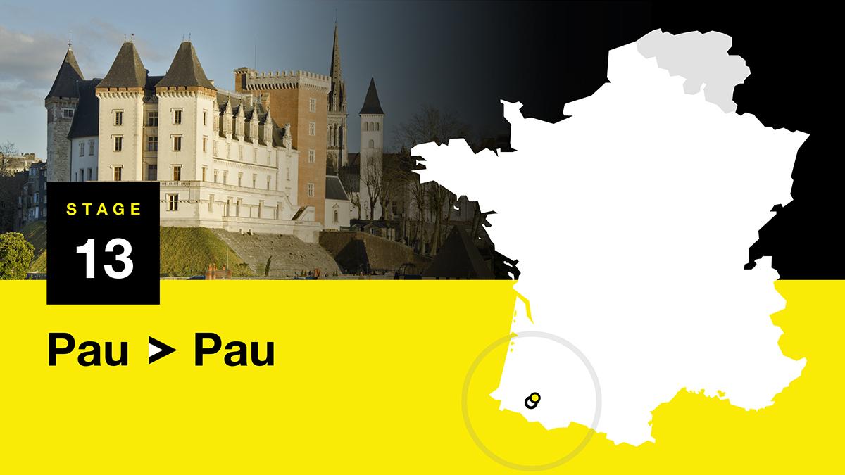 Tour de France 2019: Stage 13 Preview