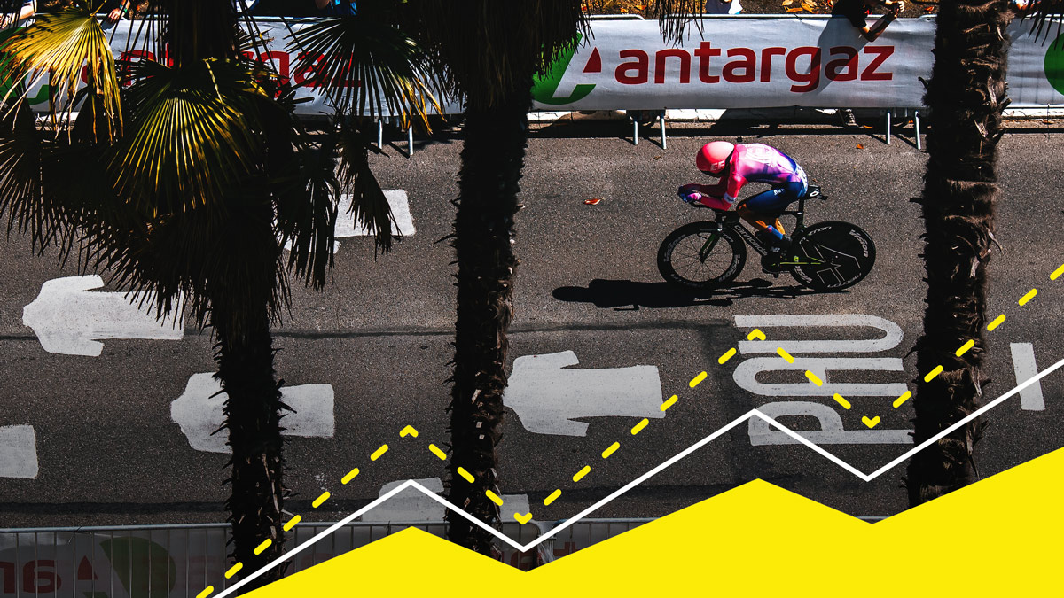 Tour de France 2019: Individual Time Trial Analysis